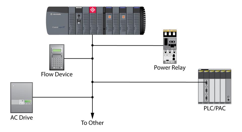 Schematic-MVI56E-MCMXT-1-960x480